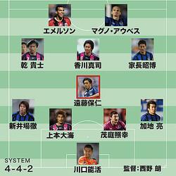 赤く囲っているのが「MY BEST PLAYER」。播戸氏が選んだのは、「パスワークの質が各段に上がる」と称賛する遠藤だ。