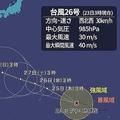 北西方向に進む台風26号 暴風域を伴い猛烈な勢力になる見込み