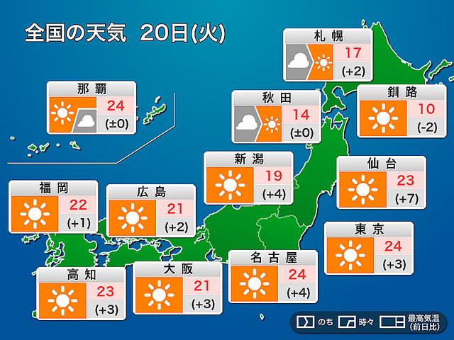 観測 真夏 日 の で した は 今年 早く 最も を 本州 関東・本州で今年初の真夏日 東京も今年一番の暑さ(ウェザーニュース)