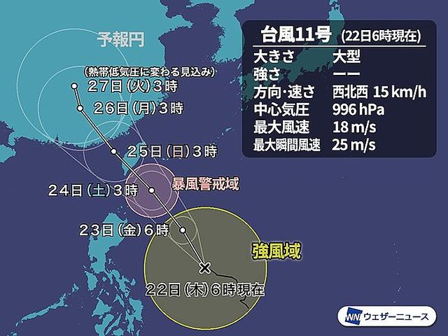 沖縄 台風 2019