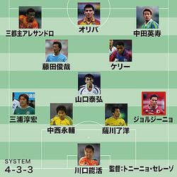 赤く囲っているのが「MY BEST PLAYER」。名良橋氏が挙げたのは、鹿島時代のチームメイト、ジョルジーニョだ。