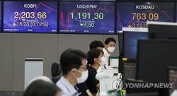ハナ銀行本店のディーリングルーム=7日、ソウル(聯合ニュース)