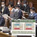 病床使用率の算出基準が急に変更されたことを問題視されている。参院予算委では日本維新の会の音喜多駿参院議員が取り上げた(参院インターネット審議中継から)