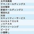 生涯給料「東京都ワースト」1〜10位の企業
