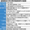 福岡県の1歳男児傷害事件 エアガンは大人の体にも痕を残す威力