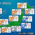 明日は広範囲で晴れるも 関東や太平洋側では雨が続く