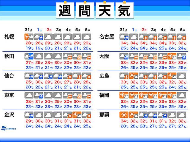 いつ 梅雨 明け 東京 の は