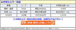 沖縄 セルラー 株価