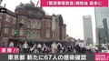 東京都で新たに67人の新型コロナ感染を確認 緊急事態宣言の解除後で最多