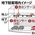 4人死亡事故 誤信号で装置作動か