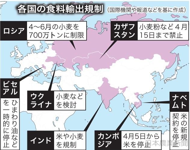 [画像] 新型コロナ拡大で食料生産国 自国優先し輸出制限