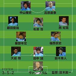 福西氏が1位に選ぶ「02年の磐田」の布陣。MVPには高原、MIPには中山を挙げている。