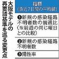 大阪モデル「黄信号」も条件緩和