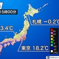 東京は4月中旬並みの18.7℃を観測 17日は寒さが戻る見込み