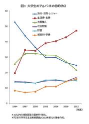 maita151124-chart01.jpg