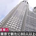東京都で新たに80人以上が新型コロナに感染 関係者への取材で判明