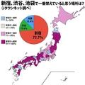 新宿、渋谷、池袋で一番栄えてると思う場所は? 調査結果(Jタウンネット調べ)