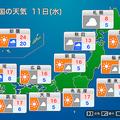 11日は全国的に気温が高め 西日本で昼間は上着いらずの陽気に