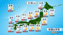 11日の天気予報。