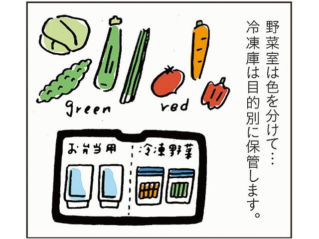 週1回は冷蔵庫を空っぽに!食費のムダをなくす整理術