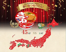 45都道府県で赤いきつねが勝利