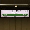 30年近く前は、このホームに「東京」の文字はなかった