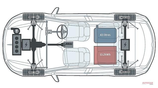 【1928年開始の徹底試乗テスト】ヴォグゾール・グランドランドX 70km/L超は限定的