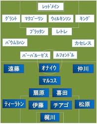 横浜FMvsシドニーFC スタメン発表