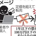 嵐のチケット転売容疑で全国初の摘発 北海道の女性会社員を書類送検