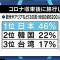 日本は「暮らしやすいけど変な社会」か 在日外国人たちが混乱する習慣