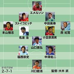 玉田が選んだベスト11。もっとも思い入れの強い「MY BEST PLAYER」にはストイコビッチを挙げた。(C)SOCCER DIGEST