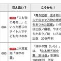 覚え違いタイトル集(画像は福井県立図書館公式サイトより)