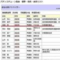 「パチンコ議員」岩屋毅氏「アドバイザー自民党議員」から名前が消える