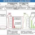食の安全に関するNPOの代表、原発処理水巡る松井大阪市長の発言に共感