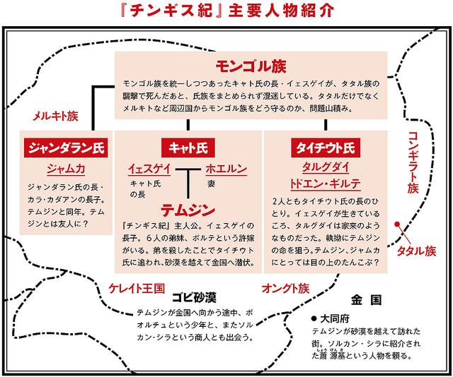オングト - Ongud - JapaneseClass.jp
