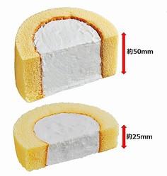 ローソン、重量・厚さ2倍の「プレミアムロールケーキ」