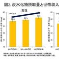Sakurai M, et al. J Epidemiol2018