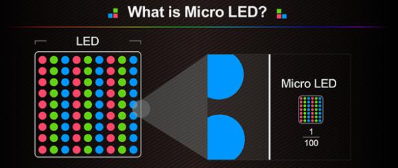 マイクロ led ディスプレイ