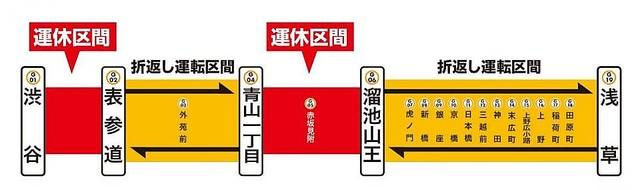 【注意】東京メトロ銀座線、年末年始に終日運休 渋谷〜表参道など一部区間で
