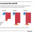 reuters サプライヤー 組み立て 拠点 中国
