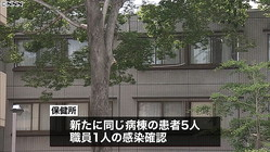 武蔵野 中央 病院