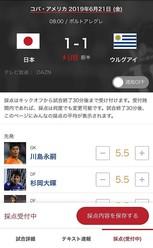 ゲキサカアプリの採点画面