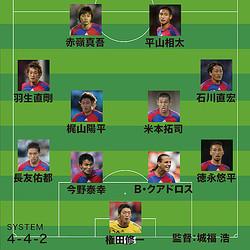 羽生が1位に選ぶ「09年のFC東京」の布陣。MVPには米本、MIPには今野を挙げている。