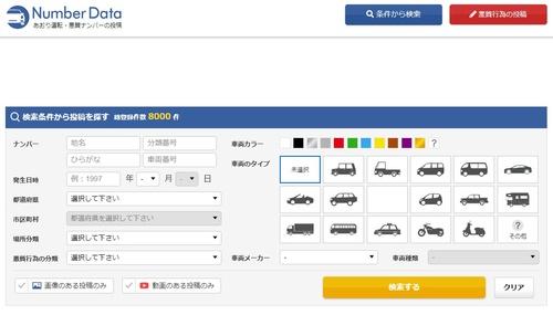 [画像] 迷惑車ナンバー共有サイト「Numberdata」が非公開に 常磐道あおり運転でアクセス急増、虚偽投稿の被害訴える声も
