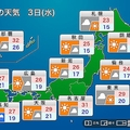 3日は全国的に暑さが続く 西日本から関東甲信にかけて30℃前後に