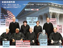 米連邦最高裁判事の構成(2020年10月13日作成)。(c)Kun TIAN, Gal ROMA / AFP