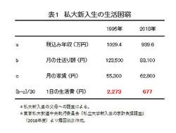 data190613-chart01.jpg