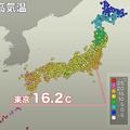 東京で16.2℃ 2月で最高気温15℃以上が4日以上連続は65年ぶり