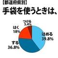「手袋を使うときは、何と呼ぶ?」調査結果(Jタウンネット調べ)*無投票の県は白地のまま