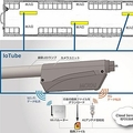東急電鉄とソフトバンク 車両内に防犯カメラ試験導入